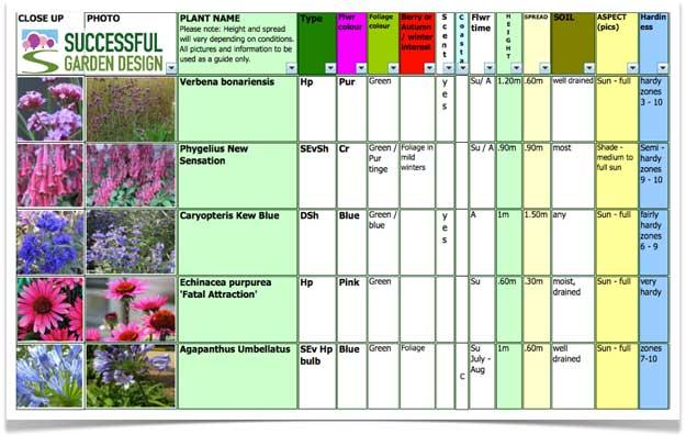 September-Plant-Selection